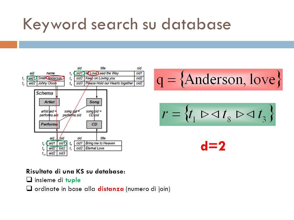 Keyword search su database d=2 Risultato di una KS su database: insieme di tuple ordinate in base alla distanza (numero di join)