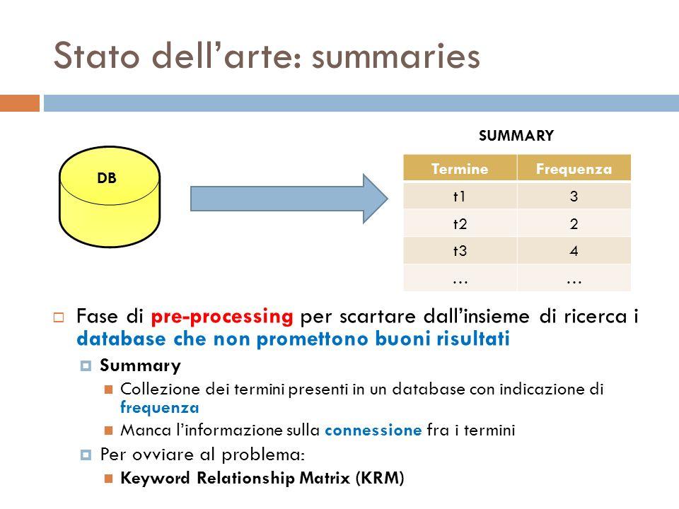 Stato dellarte: summaries TermineFrequenza t13 t22 t34 …… Fase di pre-processing per scartare dallinsieme di ricerca i database che non promettono buo