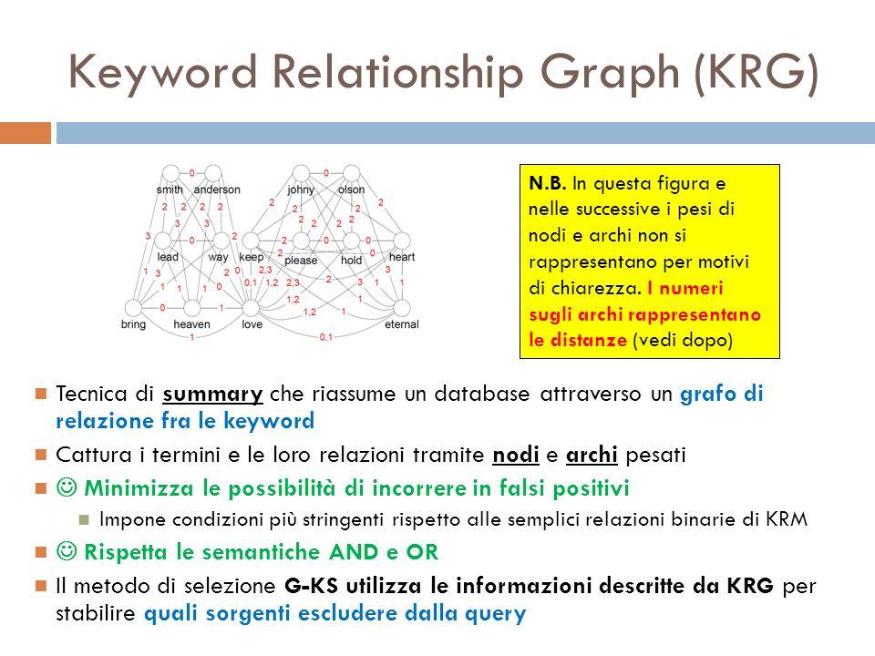 Keyword Relationship Graph (KRG) Tecnica di summary che riassume un database attraverso un grafo di relazione fra le keyword Cattura i termini e le lo