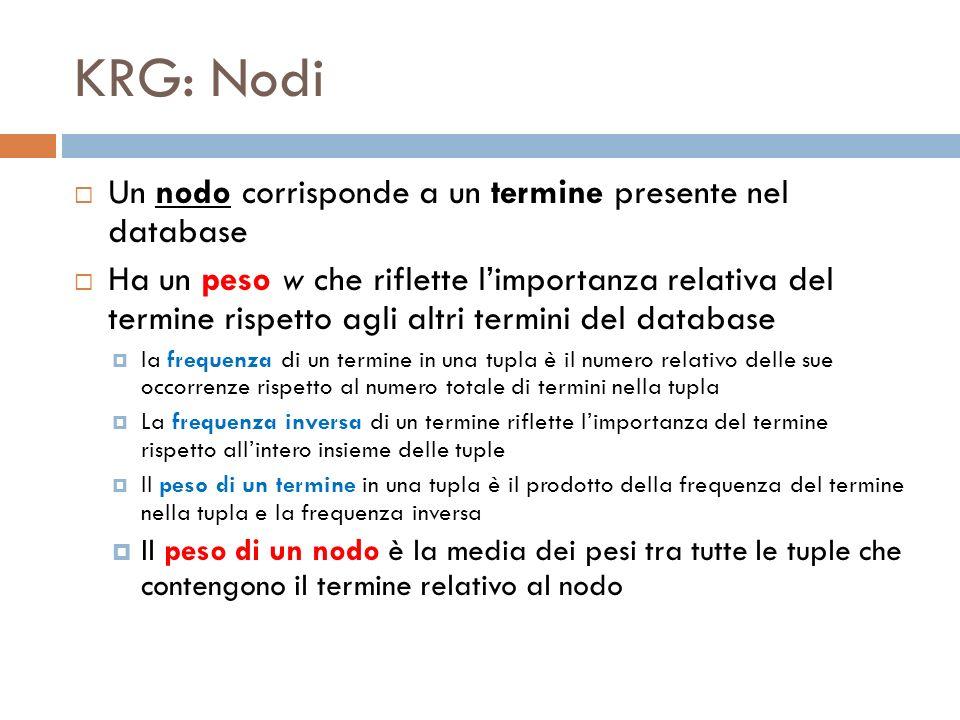 KRG: Nodi Un nodo corrisponde a un termine presente nel database Ha un peso w che riflette limportanza relativa del termine rispetto agli altri termin