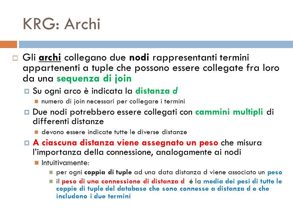 KRG: Archi Gli archi collegano due nodi rappresentanti termini appartenenti a tuple che possono essere collegate fra loro da una sequenza di join Su o