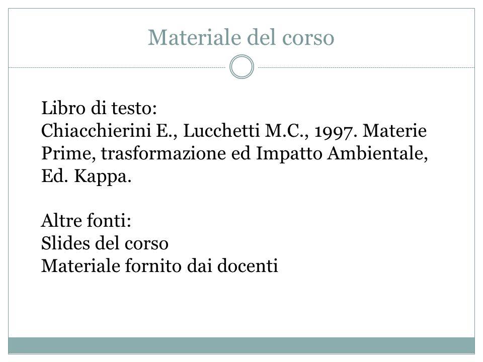 Materiale del corso Libro di testo: Chiacchierini E., Lucchetti M.C., 1997. Materie Prime, trasformazione ed Impatto Ambientale, Ed. Kappa. Altre font