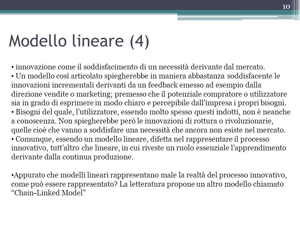 Modello lineare (4) 10 innovazione come il soddisfacimento di un necessità derivante dal mercato. Un modello così articolato spiegherebbe in maniera a