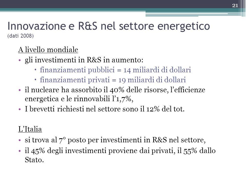 Innovazione e R&S nel settore energetico (dati 2008) A livello mondiale gli investimenti in R&S in aumento: finanziamenti pubblici = 14 miliardi di do