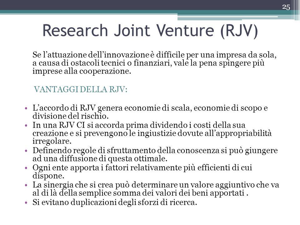 Research Joint Venture (RJV) Se lattuazione dellinnovazione è difficile per una impresa da sola, a causa di ostacoli tecnici o finanziari, vale la pen