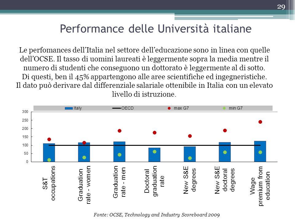 Le perfomances dellItalia nel settore delleducazione sono in linea con quelle dellOCSE. Il tasso di uomini laureati è leggermente sopra la media mentr