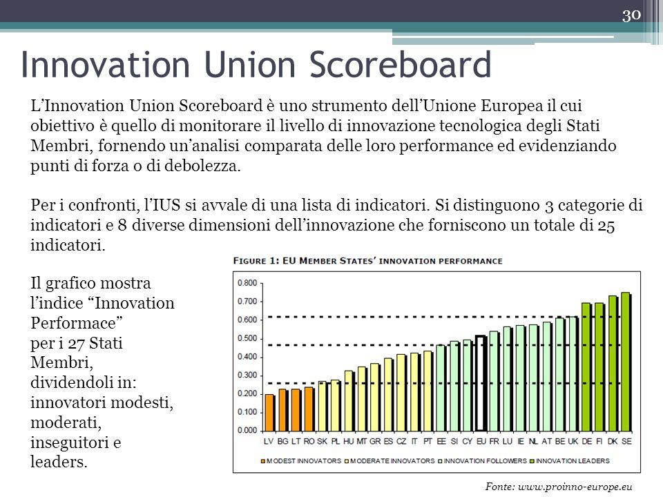 Innovation Union Scoreboard LInnovation Union Scoreboard è uno strumento dellUnione Europea il cui obiettivo è quello di monitorare il livello di inno