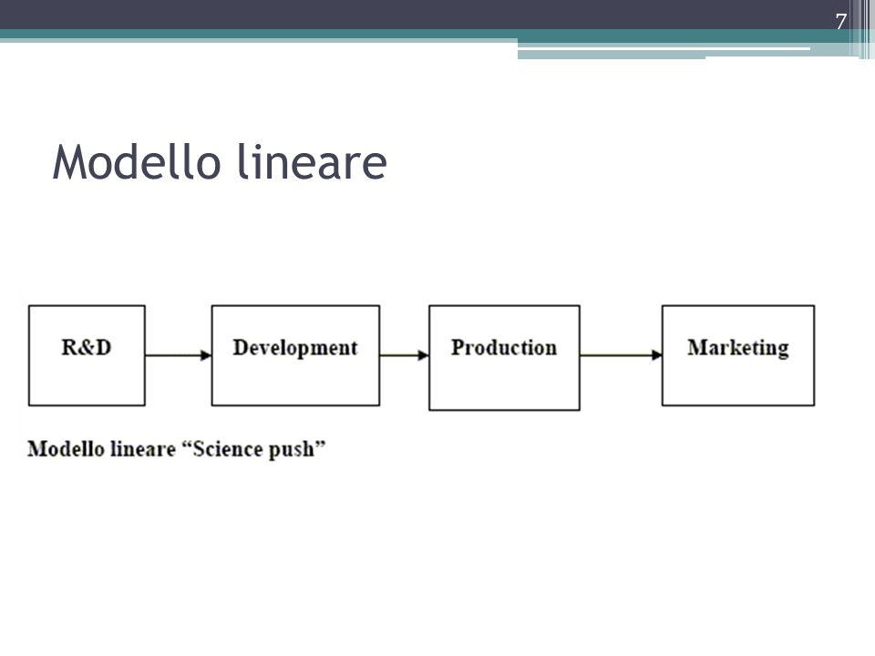 Modello lineare 7