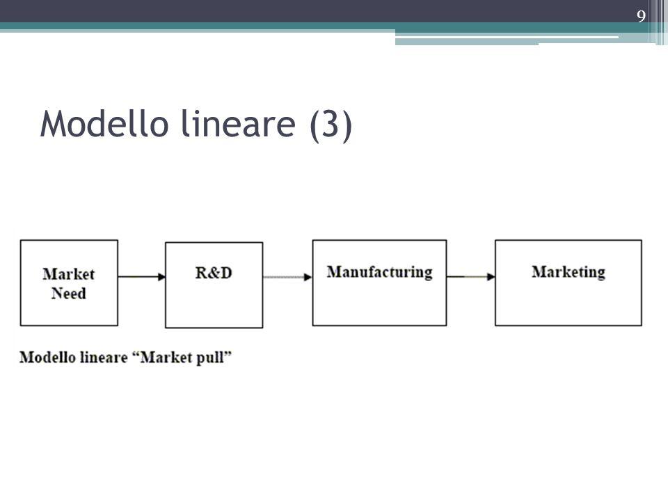 Modello lineare (3) 9