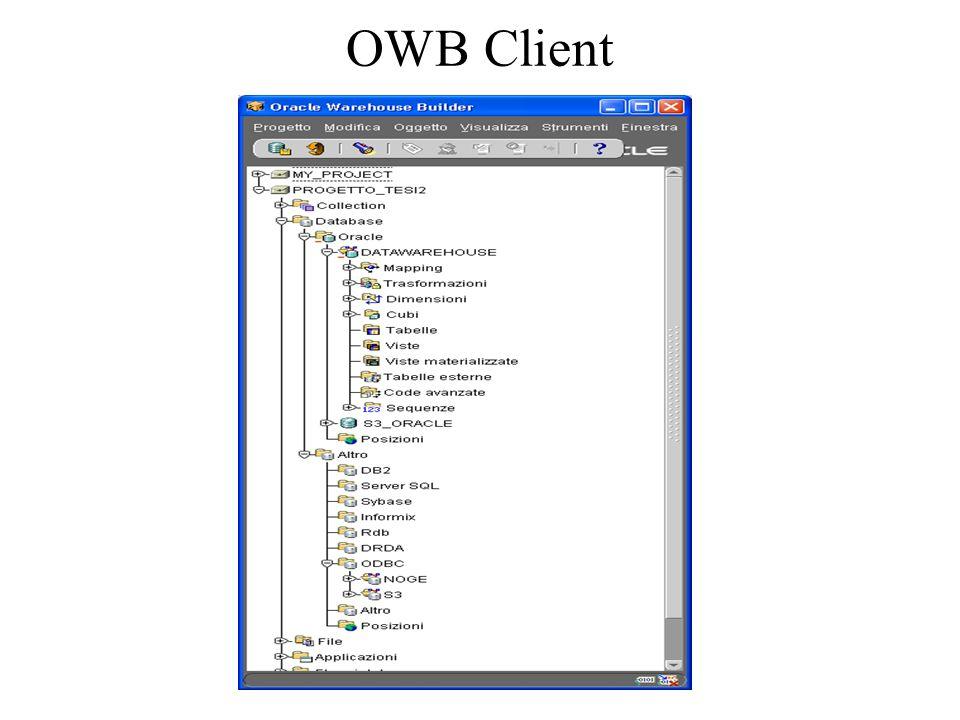 OWB Client