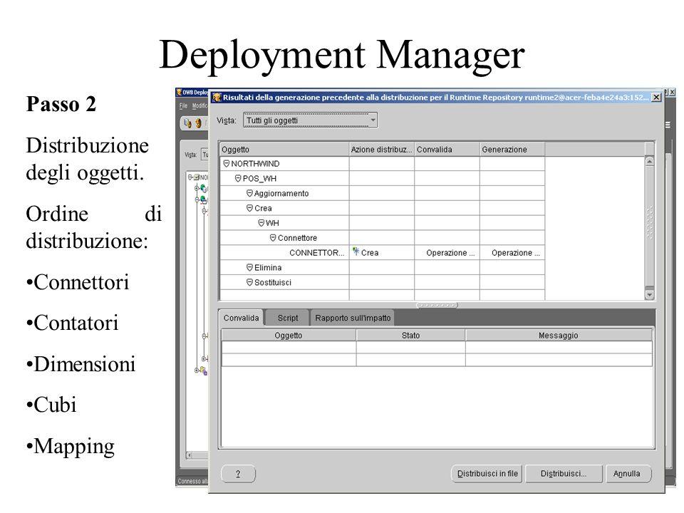 Deployment Manager Passo 2 Distribuzione degli oggetti. Ordine di distribuzione: Connettori Contatori Dimensioni Cubi Mapping