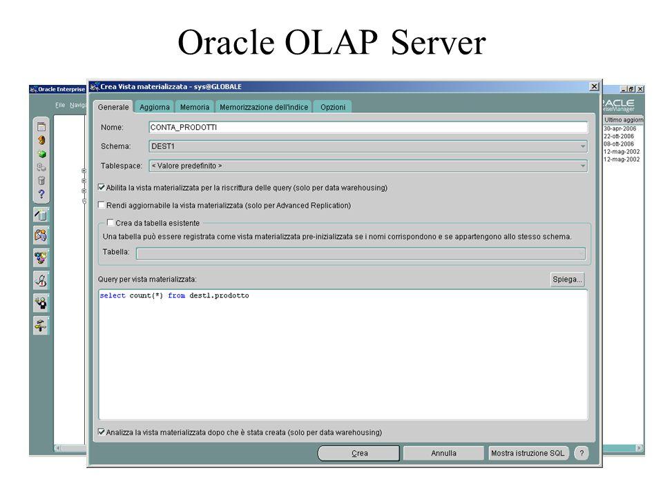 Oracle OLAP Server
