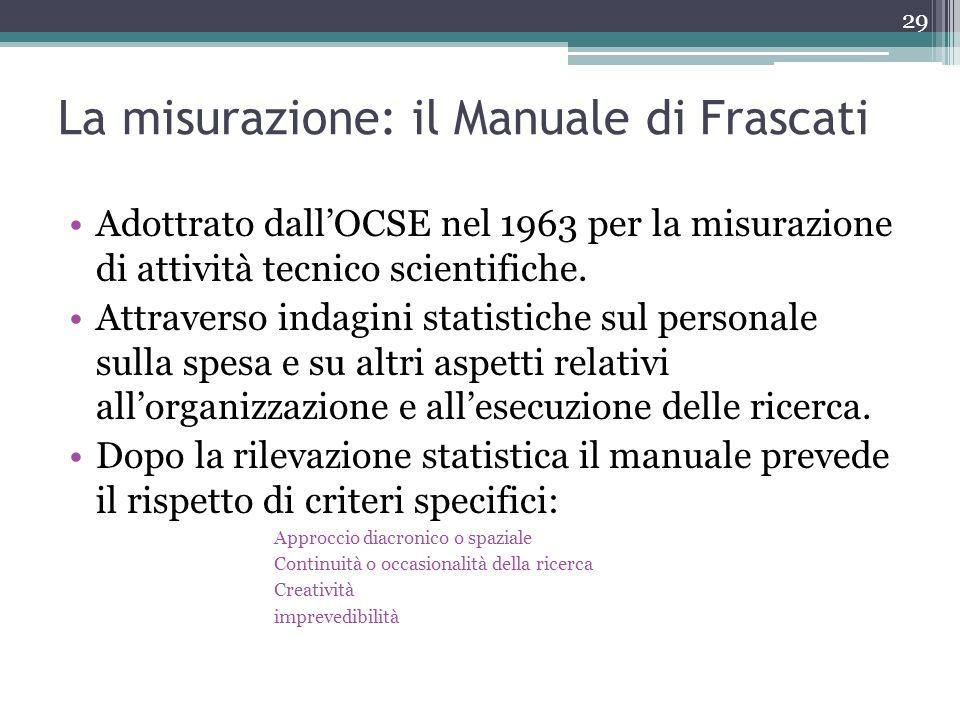La misurazione: il Manuale di Frascati Adottrato dallOCSE nel 1963 per la misurazione di attività tecnico scientifiche. Attraverso indagini statistich
