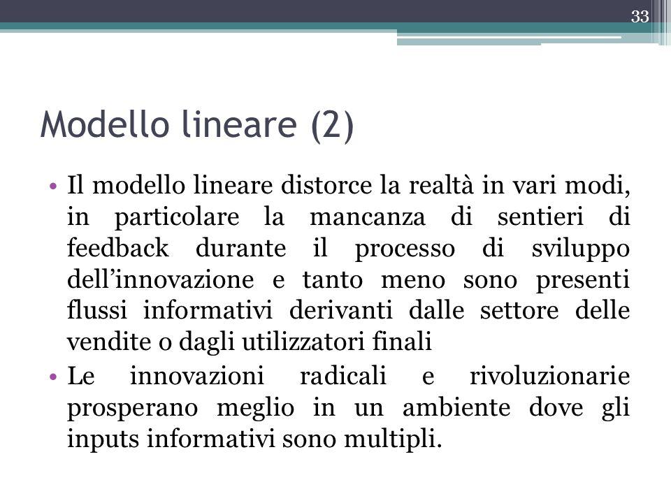 Modello lineare (2) Il modello lineare distorce la realtà in vari modi, in particolare la mancanza di sentieri di feedback durante il processo di svil