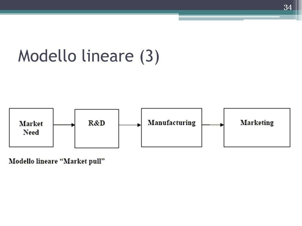 Modello lineare (3) 34