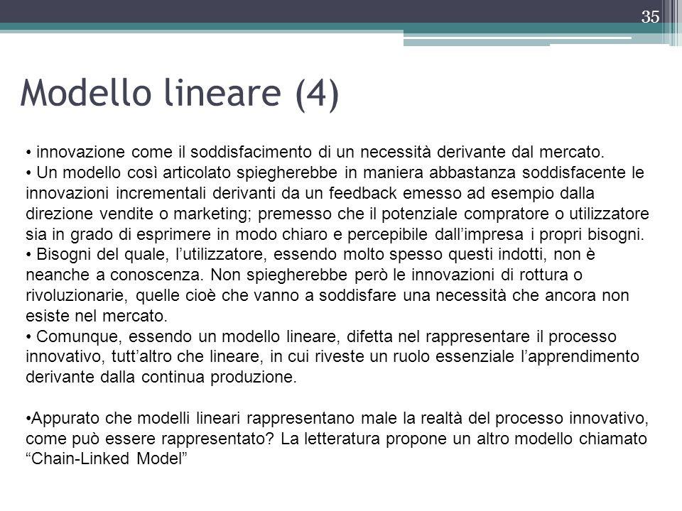 Modello lineare (4) 35 innovazione come il soddisfacimento di un necessità derivante dal mercato. Un modello così articolato spiegherebbe in maniera a