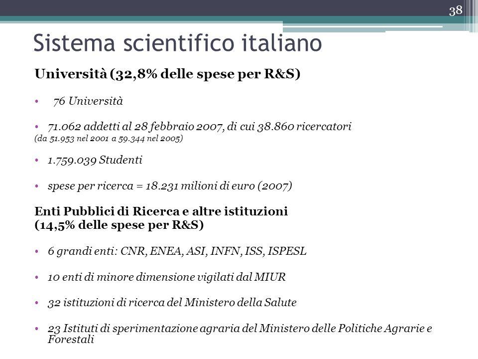 Sistema scientifico italiano Università (32,8% delle spese per R&S) 76 Università 71.062 addetti al 28 febbraio 2007, di cui 38.860 ricercatori (da 51