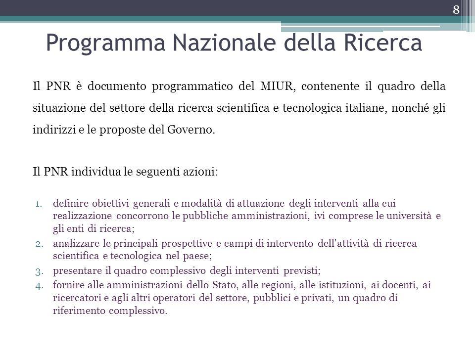 Programma Nazionale della Ricerca Il PNR è documento programmatico del MIUR, contenente il quadro della situazione del settore della ricerca scientifi