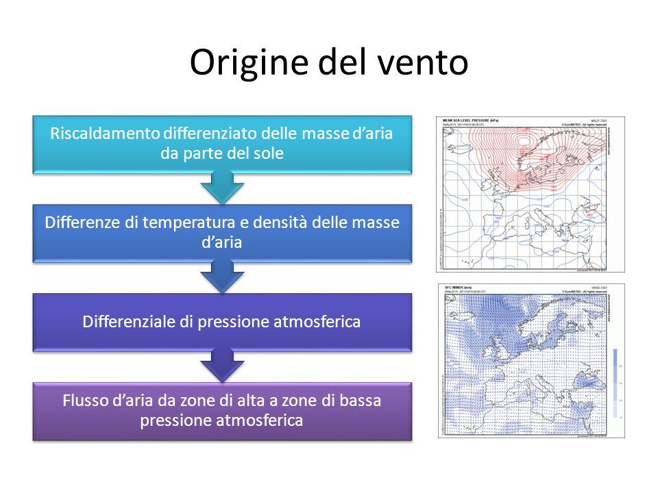Origine del vento