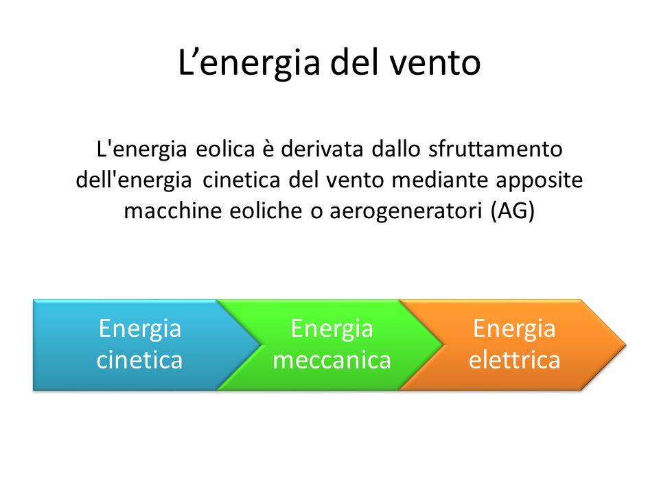Lenergia del vento L'energia eolica è derivata dallo sfruttamento dell'energia cinetica del vento mediante apposite macchine eoliche o aerogeneratori