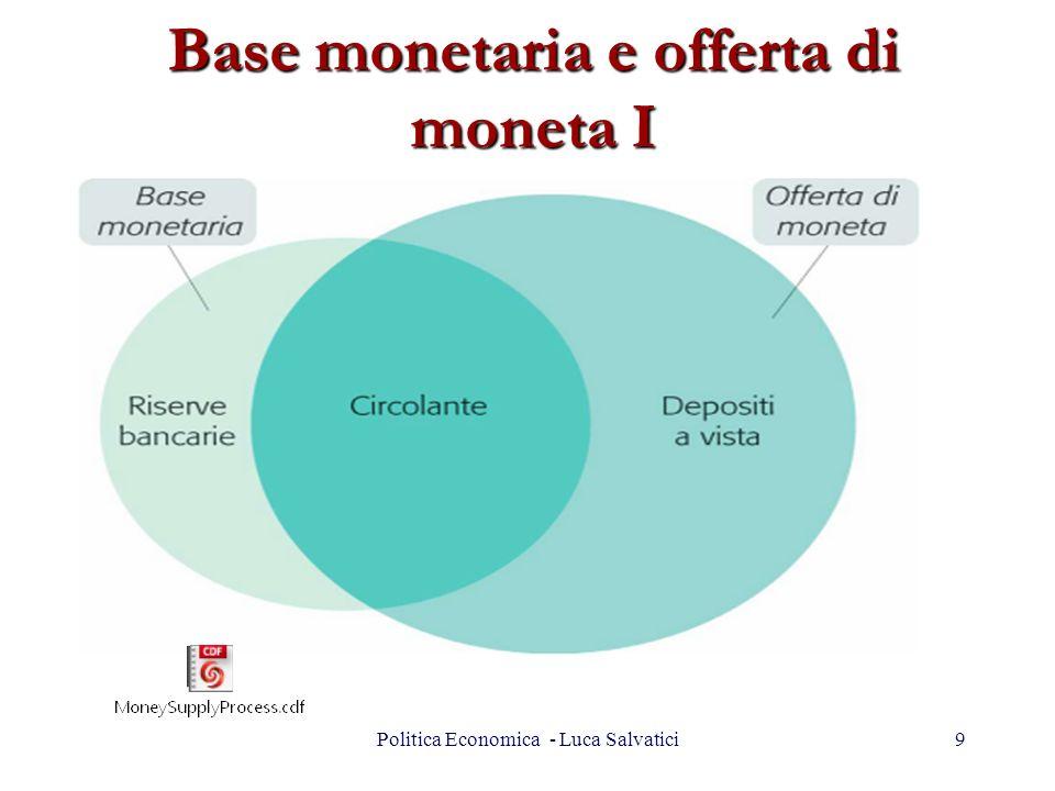 Base monetaria e offerta di moneta I 9Politica Economica - Luca Salvatici