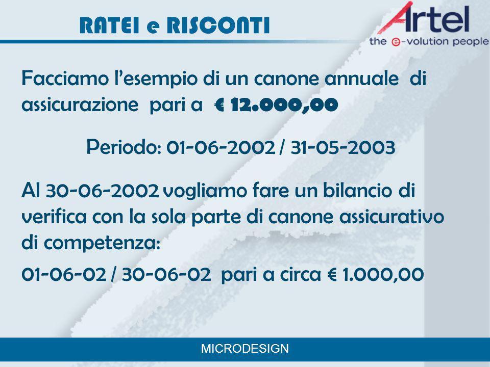 Facciamo lesempio di un canone annuale di assicurazione pari a 12.000,00 Periodo: 01-06-2002 / 31-05-2003 Al 30-06-2002 vogliamo fare un bilancio di v