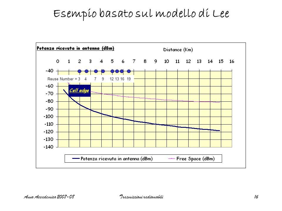 Anno Accademico 2007-08Trasmissioni radiomobili16 Esempio basato sul modello di Lee Reuse Number = 3 4 7 9 12 13 16 19