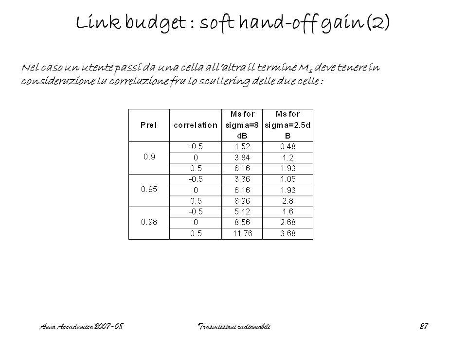 Anno Accademico 2007-08Trasmissioni radiomobili27 Link budget : soft hand-off gain(2) Nel caso un utente passi da una cella allaltra il termine M s deve tenere in considerazione la correlazione fra lo scattering delle due celle :