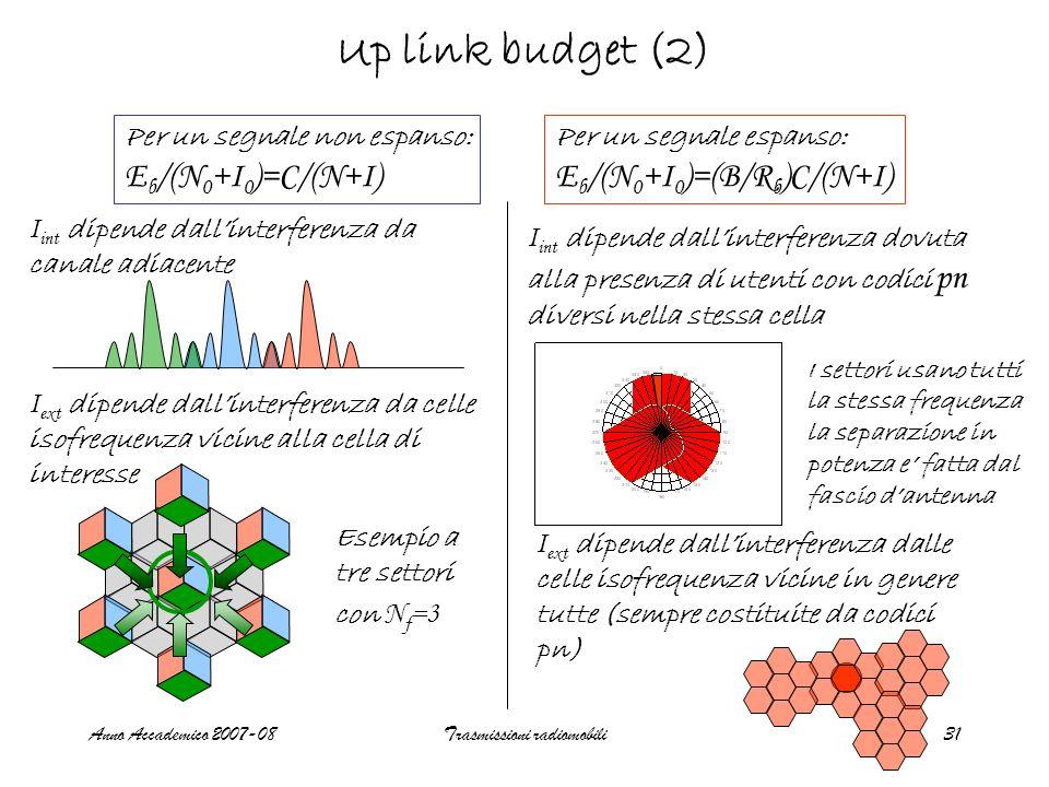 Anno Accademico 2007-08Trasmissioni radiomobili31 Up link budget (2) Per un segnale non espanso: E b /(N 0 +I 0 )=C/(N+I) Per un segnale espanso: E b /(N 0 +I 0 )=(B/R b )C/(N+I) I int dipende dallinterferenza da canale adiacente I ext dipende dallinterferenza da celle isofrequenza vicine alla cella di interesse Esempio a tre settori con N f =3 I int dipende dallinterferenza dovuta alla presenza di utenti con codici pn diversi nella stessa cella I ext dipende dallinterferenza dalle celle isofrequenza vicine in genere tutte (sempre costituite da codici pn) I settori usano tutti la stessa frequenza la separazione in potenza e fatta dal fascio dantenna