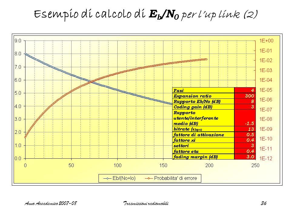 Anno Accademico 2007-08Trasmissioni radiomobili36 Esempio di calcolo di E b /N 0 per lup link (2)