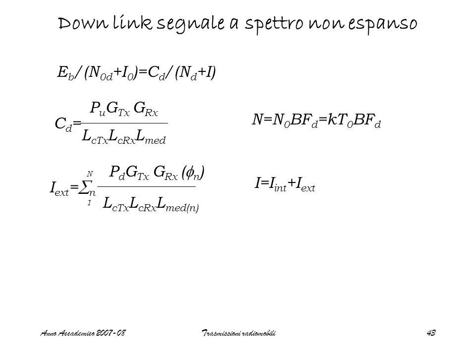 Anno Accademico 2007-08Trasmissioni radiomobili43 Down link segnale a spettro non espanso E b /(N 0d +I 0 )=C d /(N d +I) L cTx L cRx L med P u G Tx G Rx Cd=Cd= I ext = n P d G Tx G Rx ( n ) L cTx L cRx L med(n) N1N1 N=N 0 BF d =kT 0 BF d I=I int +I ext