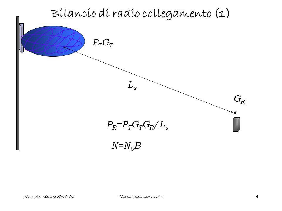 Anno Accademico 2007-08Trasmissioni radiomobili6 Bilancio di radio collegamento (1) PTGTPTGT LsLs GRGR P R =P T G T G R /L s N=N 0 B
