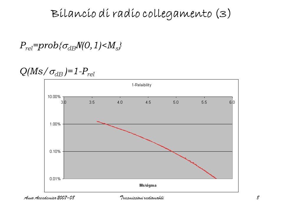 Anno Accademico 2007-08Trasmissioni radiomobili8 Bilancio di radio collegamento (3) P rel =prob{ dB N (0,1)<M s } Q(Ms/ dB )=1-P rel