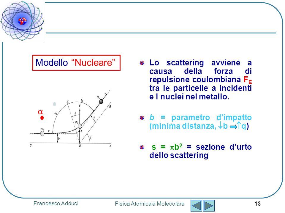 Francesco Adduci Fisica Atomica e Molecolare 14 Latomo di Rutherford Il diametro del nucleo deve essere dellordine di 10 -15 m, mentre il diametro dellintero atomo si sa essere dellordine di 10 -10 m In pratica latomo non è altro che una pallina vuota al 99.9999999999% Modello planetario