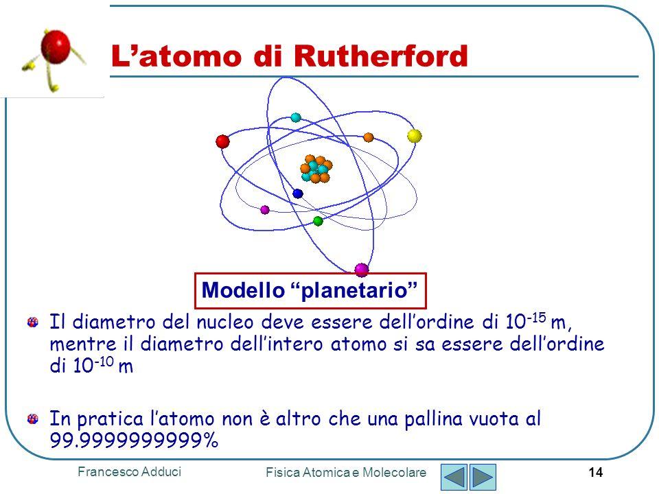 Francesco Adduci Fisica Atomica e Molecolare 15 Rutherford scattering v = velocità b = parametro dimpatto Esempio 4-3: mostrare che v = v e b = b.