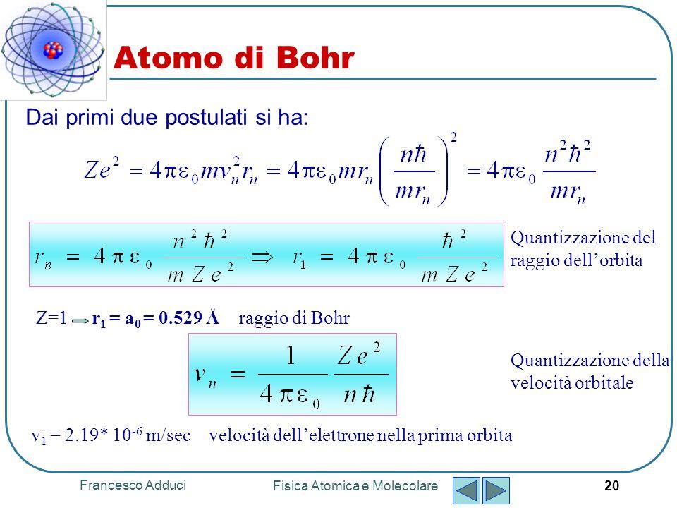 Francesco Adduci Fisica Atomica e Molecolare 21 Ricordando che Atomo di Bohr