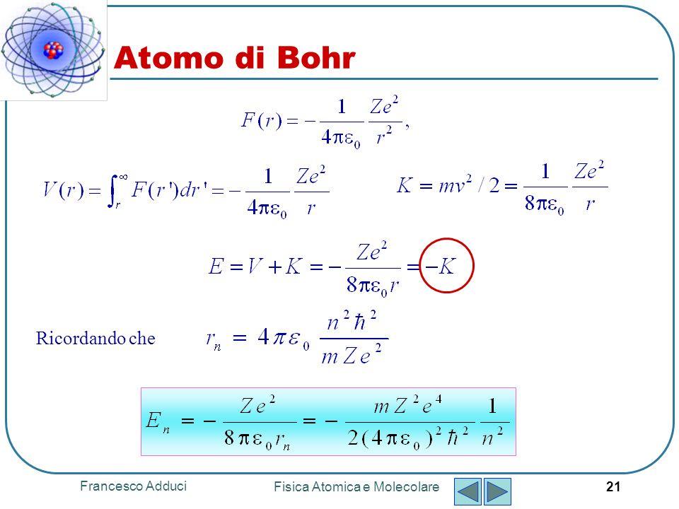 Francesco Adduci Fisica Atomica e Molecolare 22 Atomo di Bohr