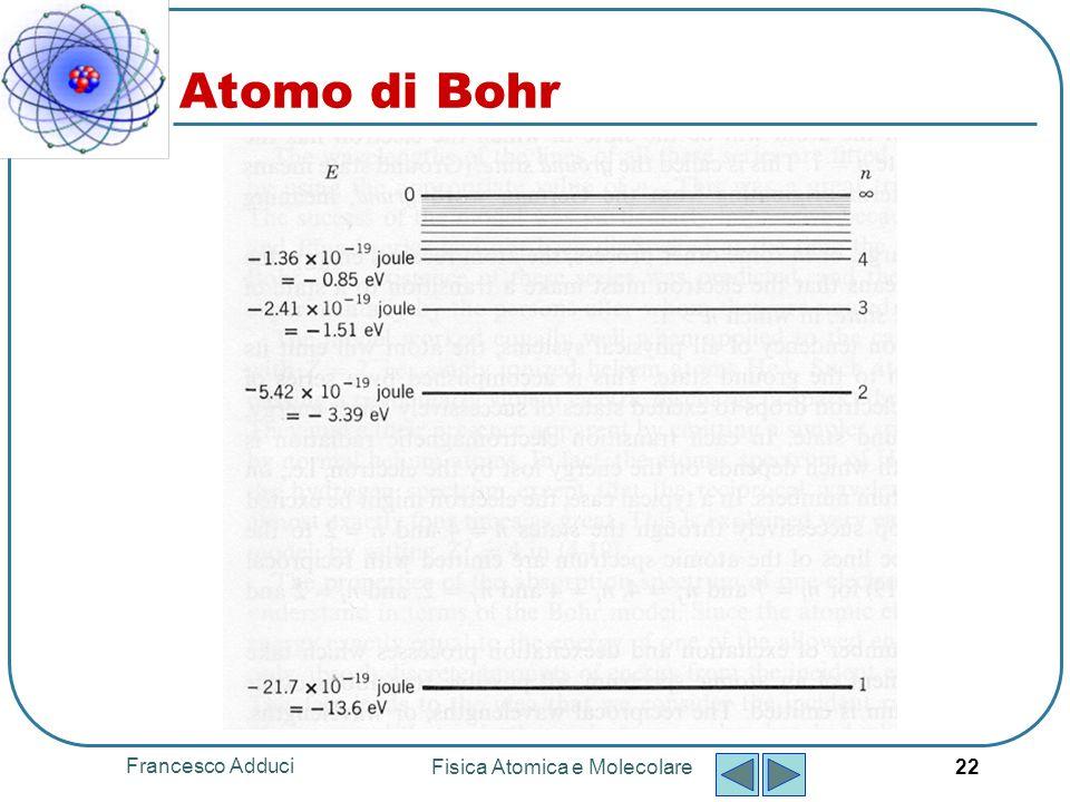 Francesco Adduci Fisica Atomica e Molecolare 23 Correzioni per masse nucleari finite Abbiamo assunto che la massa del nucleo sia infinitamente grande rispetto a quella dellelettrone.