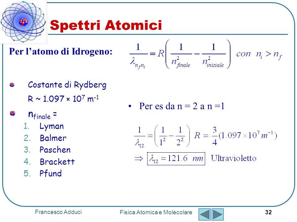 Francesco Adduci Fisica Atomica e Molecolare 33 Spettri Atomici