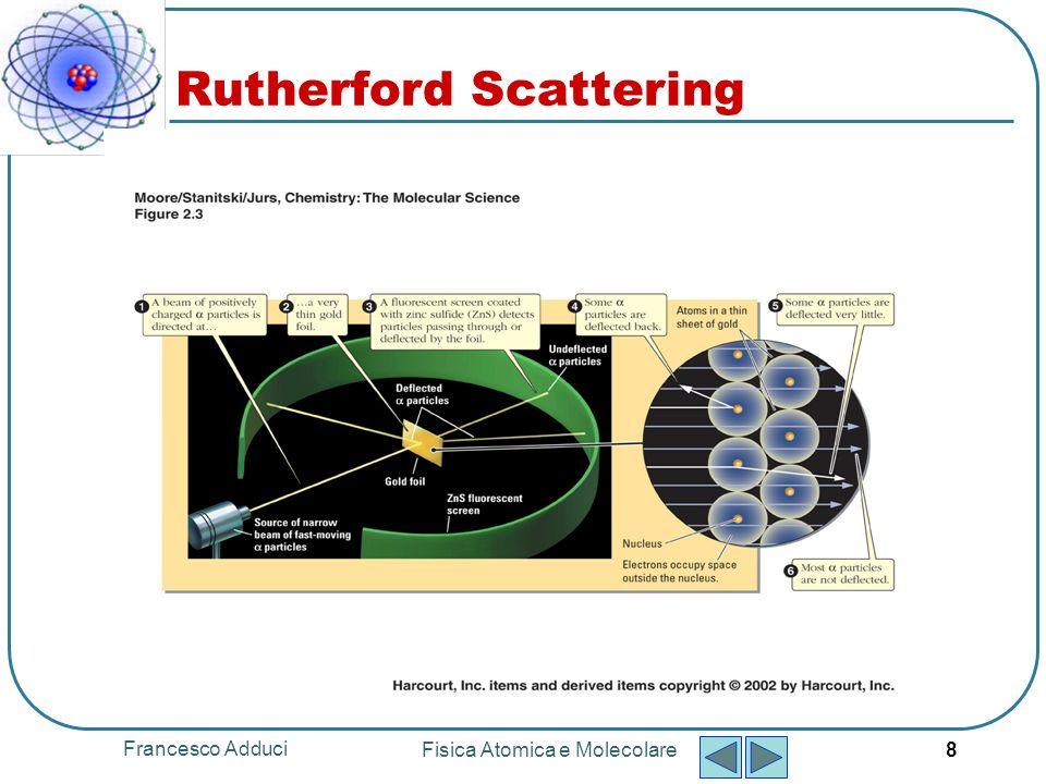 Francesco Adduci Fisica Atomica e Molecolare 9 Rutherford Scattering Rutherford propose lo scattering di particelle su un foglio di oro Geiger e Marsden realizzarono lesperimento nel 1909