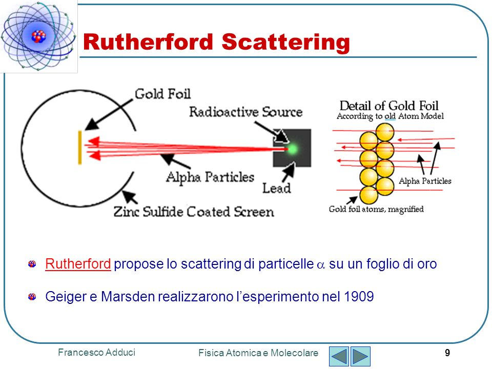 Francesco Adduci Fisica Atomica e Molecolare 10 Rutherford Scattering
