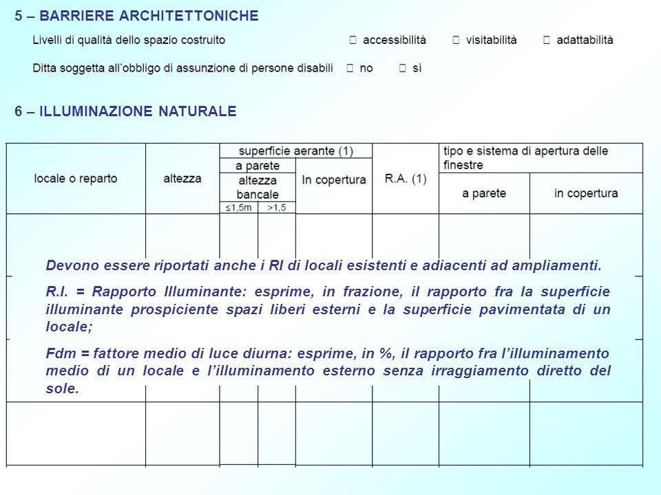 5 – BARRIERE ARCHITETTONICHE 6 – ILLUMINAZIONE NATURALE Devono essere riportati anche i RI di locali esistenti e adiacenti ad ampliamenti. R.I. = Rapp