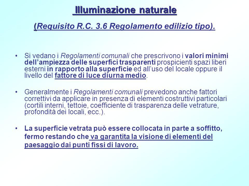 Illuminazione naturale ( Illuminazione naturale (Requisito R.C. 3.6 Regolamento edilizio tipo). Si vedano i Regolamenti comunali che prescrivono i val