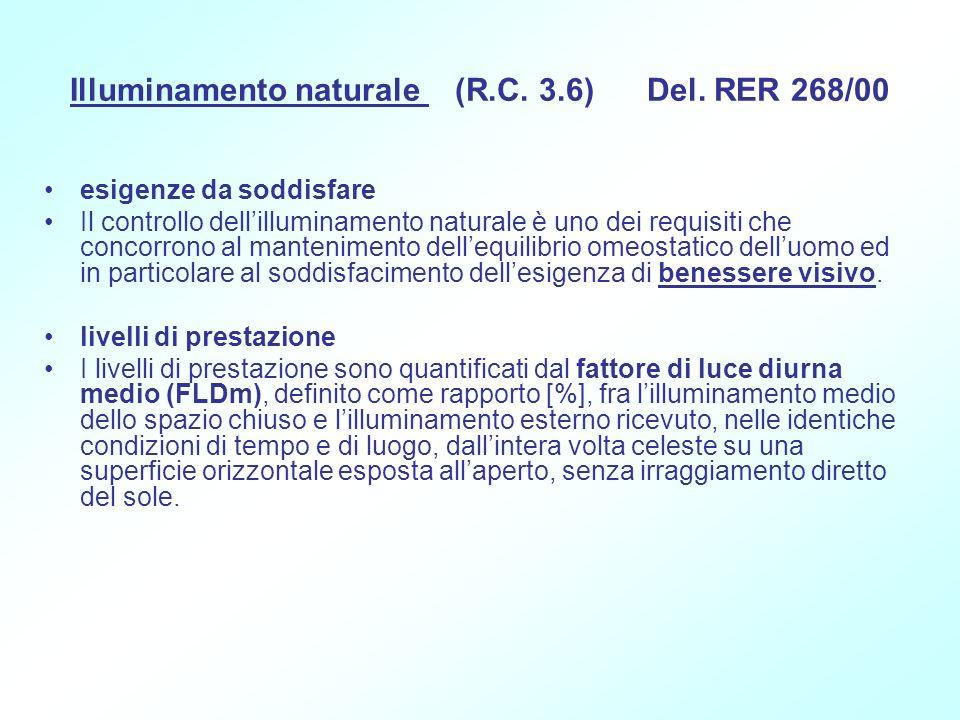 Illuminamento naturale (R.C. 3.6) Del. RER 268/00 esigenze da soddisfare Il controllo dellilluminamento naturale è uno dei requisiti che concorrono al