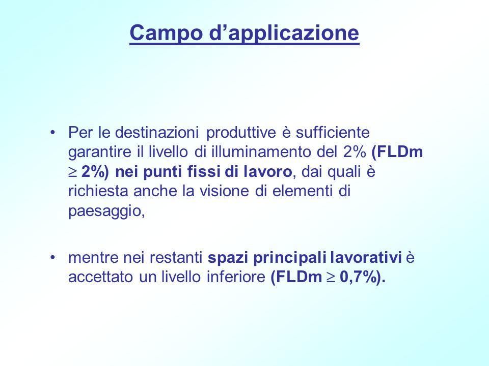 Campo dapplicazione Per le destinazioni produttive è sufficiente garantire il livello di illuminamento del 2% (FLDm 2%) nei punti fissi di lavoro, dai