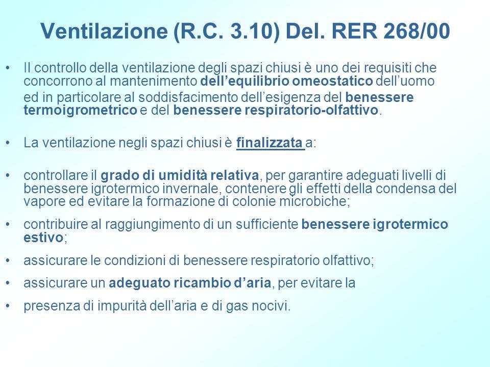 Ventilazione (R.C. 3.10) Del. RER 268/00 Il controllo della ventilazione degli spazi chiusi è uno dei requisiti che concorrono al mantenimento dellequ