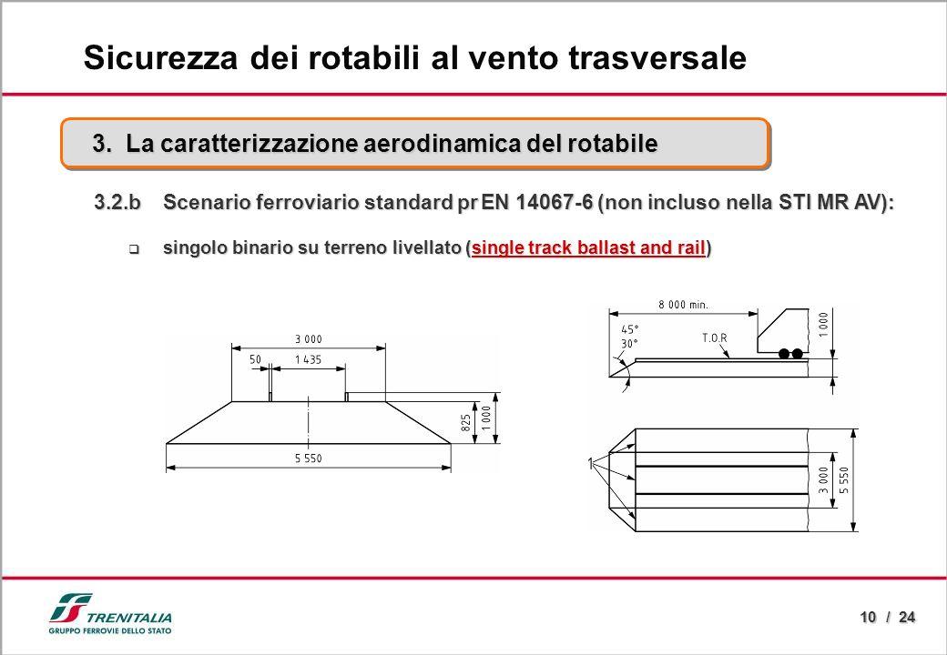 10 / 24 3. La caratterizzazione aerodinamica del rotabile 3.2.bScenario ferroviario standard pr EN 14067-6 (non incluso nella STI MR AV): singolo bina