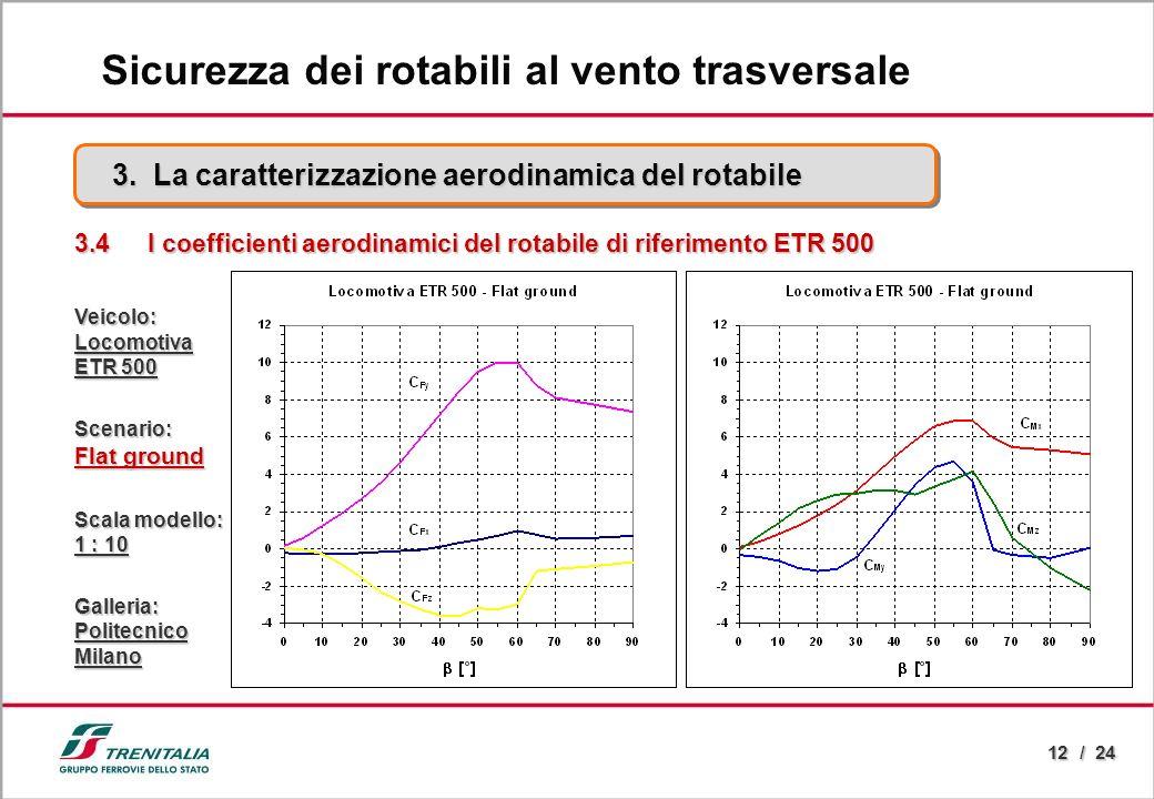 12 / 24 3.4 I coefficienti aerodinamici del rotabile di riferimento ETR 500 Veicolo:Locomotiva ETR 500 Scenario: Flat ground Scala modello: 1 : 10 Gal