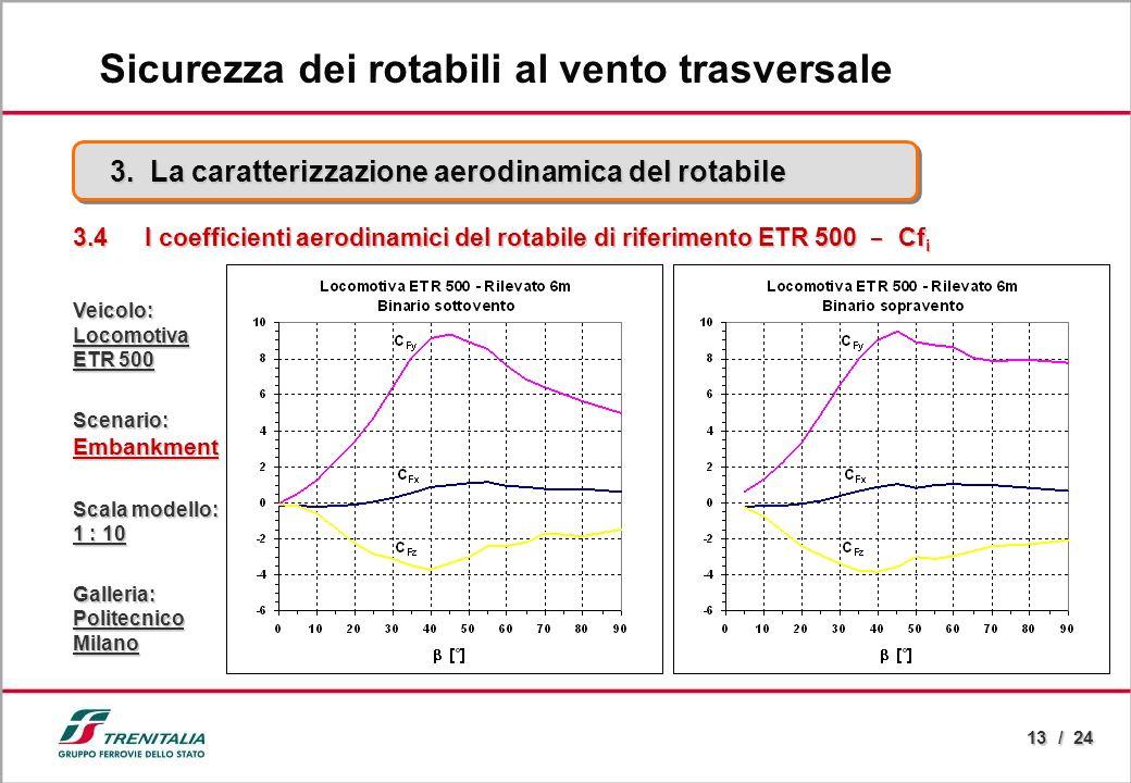 13 / 24 3.4 I coefficienti aerodinamici del rotabile di riferimento ETR 500 - Cf i Veicolo:Locomotiva ETR 500 Scenario:Embankment Scala modello: 1 : 1
