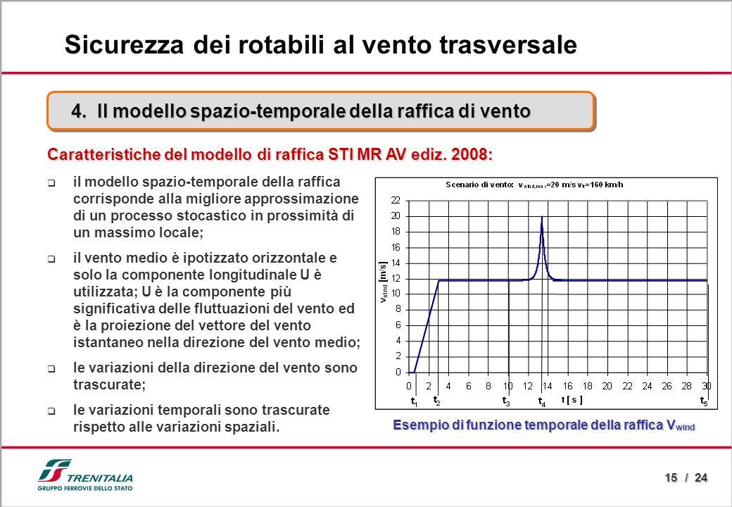15 / 24 il modello spazio-temporale della raffica corrisponde alla migliore approssimazione di un processo stocastico in prossimità di un massimo loca